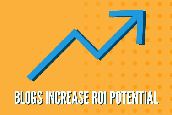 chart showing how blogs increase ROI potential
