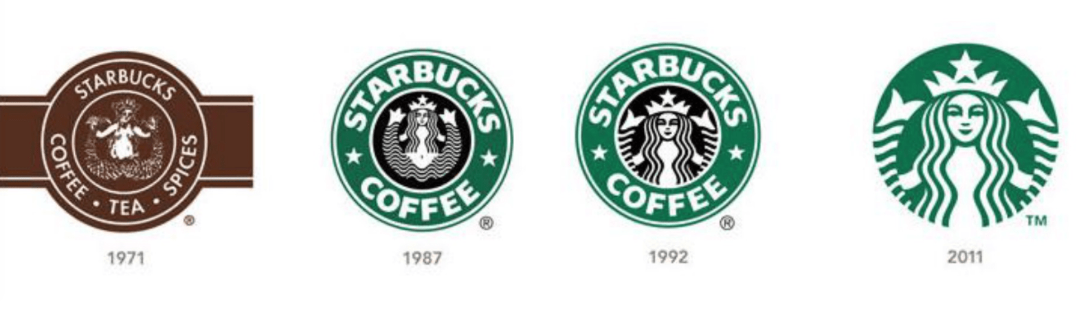 starbucks' brand and logo evolution