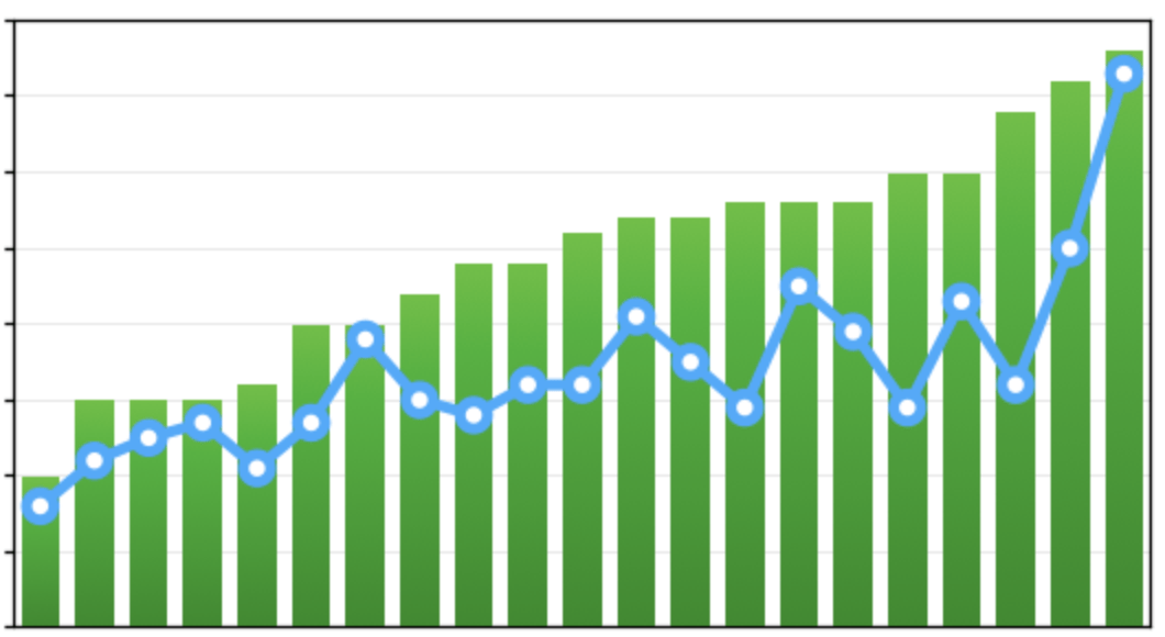 graph showing growth in seo using proper meta title and descriptions